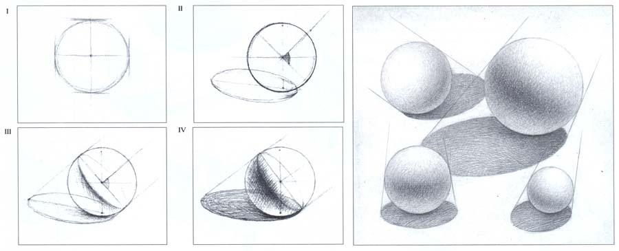 Поэтапное рисование шара